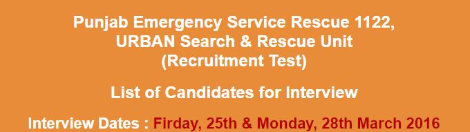 1122 Candidates for Interview
