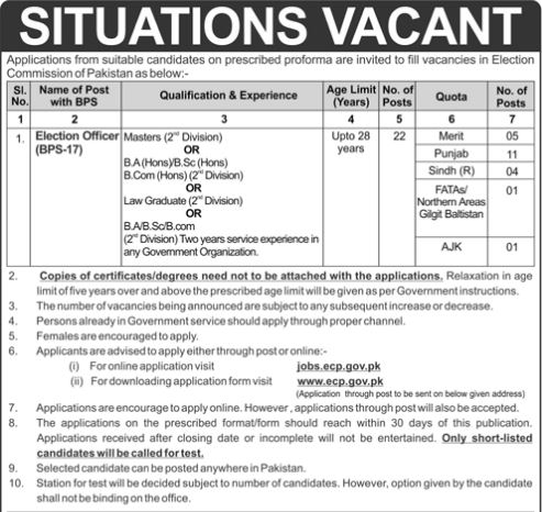 Election Commission of Pakistan Islamabad Jobs 2017