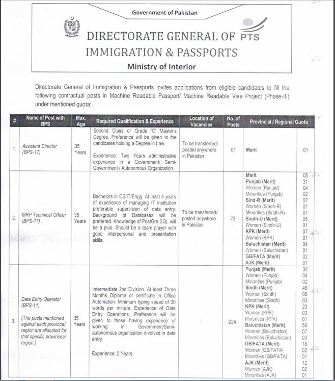 jobs in Directorate of Immigration and Passport