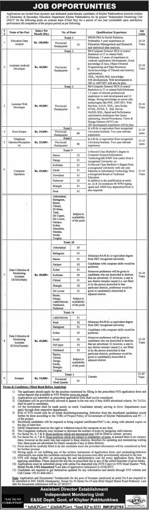 JOBS IN INDEPENDENT MONITORING UNIT (IMU)