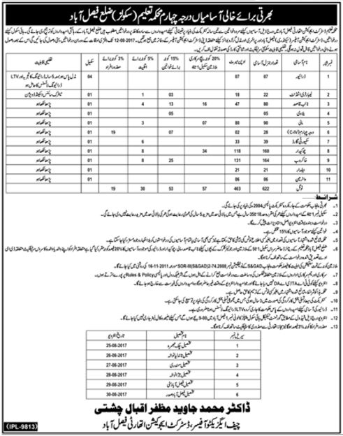 Jobs in District Education Authority Faisalabad