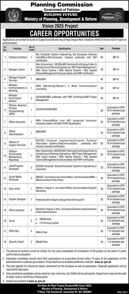 ministry of planning development and reforms jobs 2017