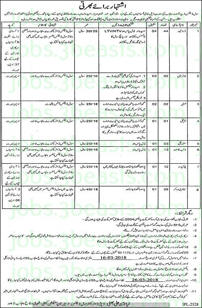 Jobs in Civil Defense Department Lahore