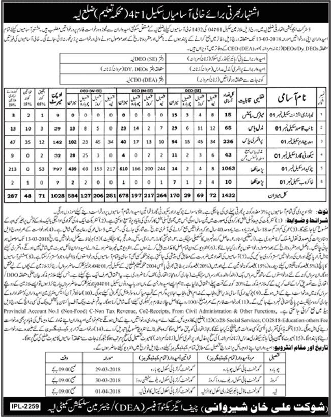 Jobs in Education Department Layyah