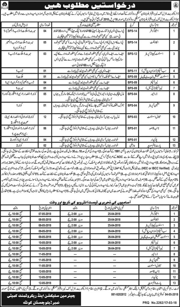 Directorate General Of Labour Welfare Jobs 2018 In Balochistan