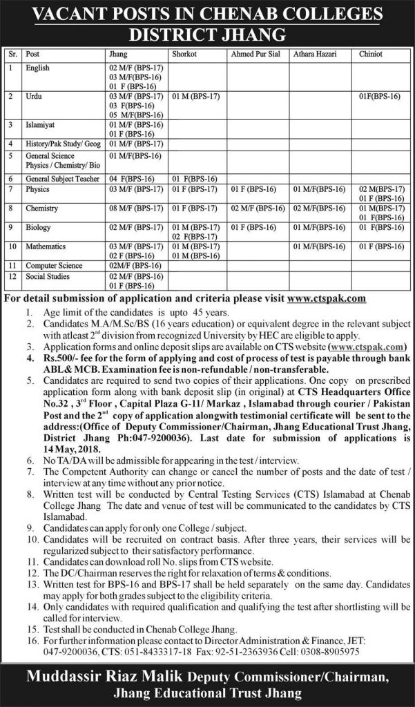 Jobs in Chenab College Jhang