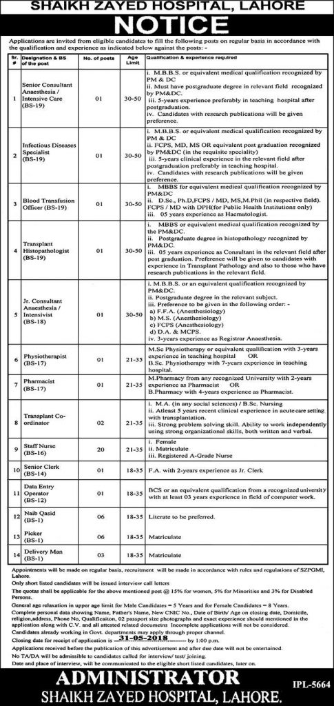 jobs in sheikh zayed hospital lahore