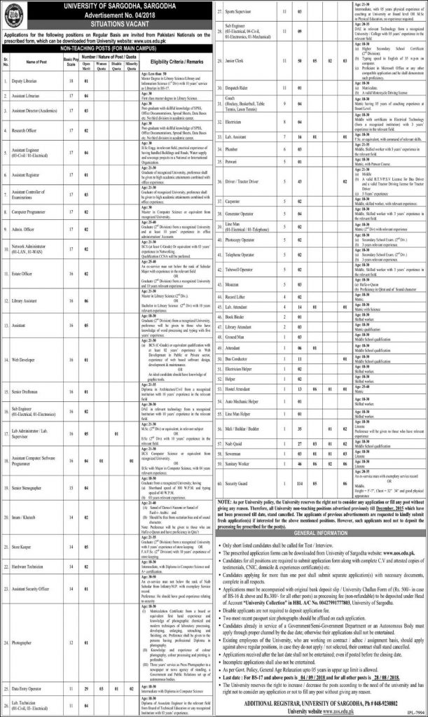 University Of Sargodha UOS Jobs August 2018