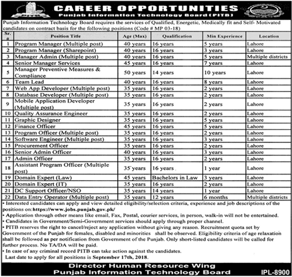 Punjab Information Technology Board (PITB) Jobs 2018