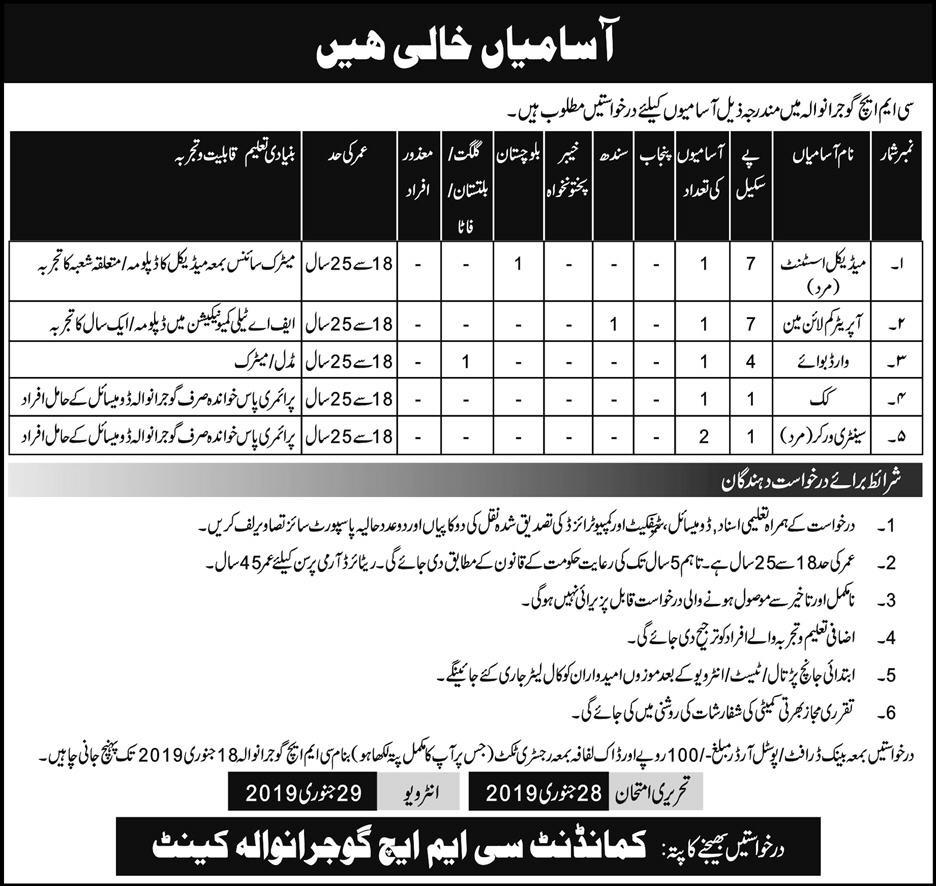 CMH Gujranwala Jobs 2019