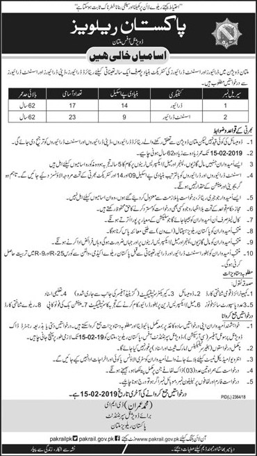 Pakistan railway jobs 2019