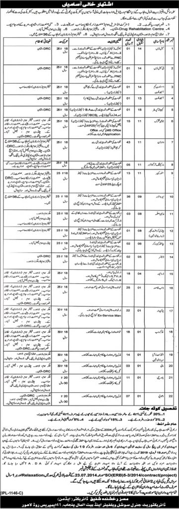 Social Welfare & Baitul Maal Department Punjab Jobs 2019