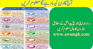 Daily horoscope in Urdu today