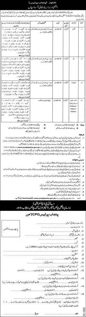 Punjab Government CPO Office Jobs Advertisement