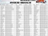 chase up lucky draw winner list