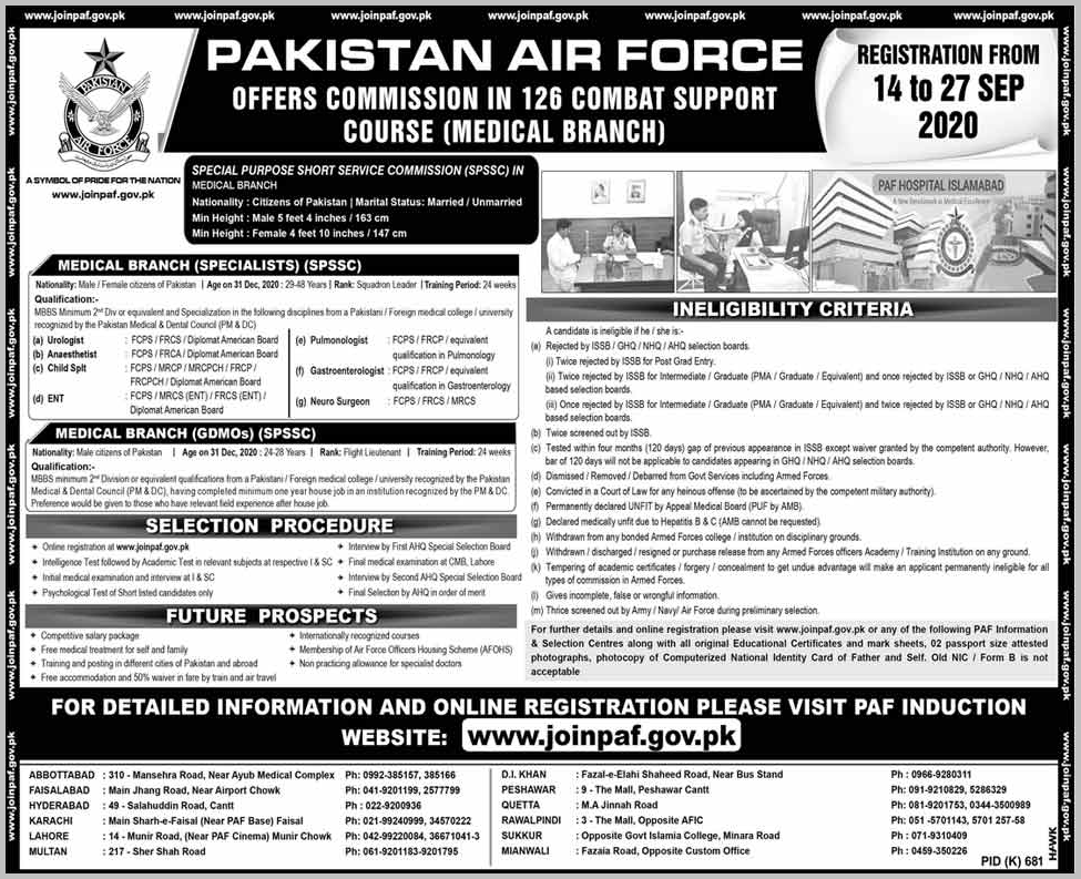 Pakistan Air Force (PAF) Medical Branch Jobs September 2020