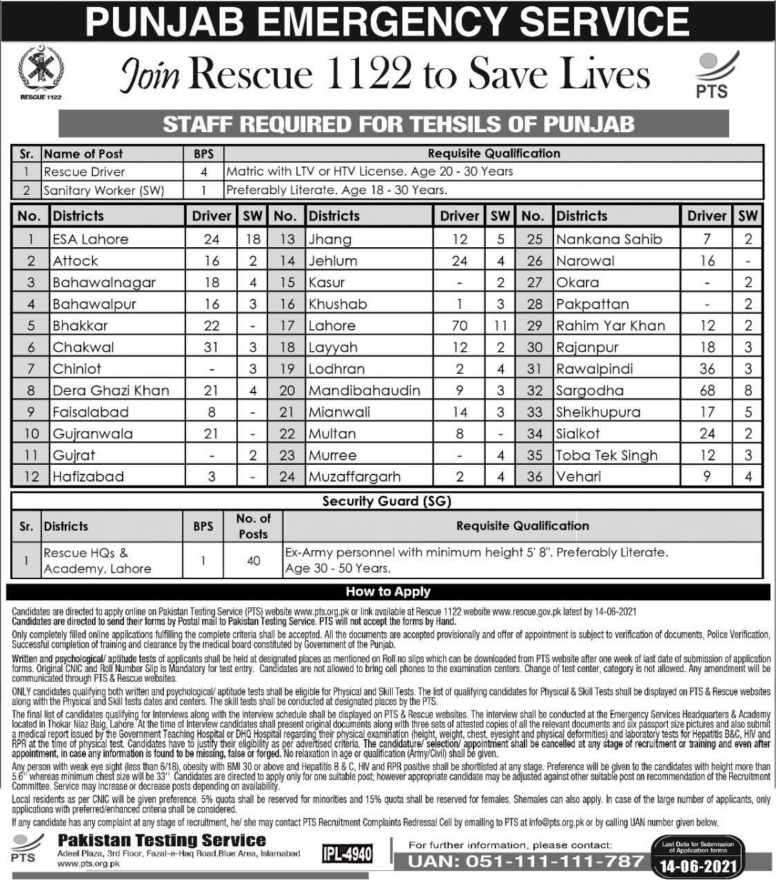 Punjab Emergency Service(Rescue 1122) Drivers & SW PTS Jobs 2021