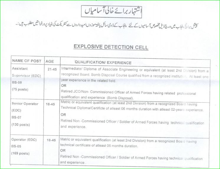 Punjab Police Special Branch jobs