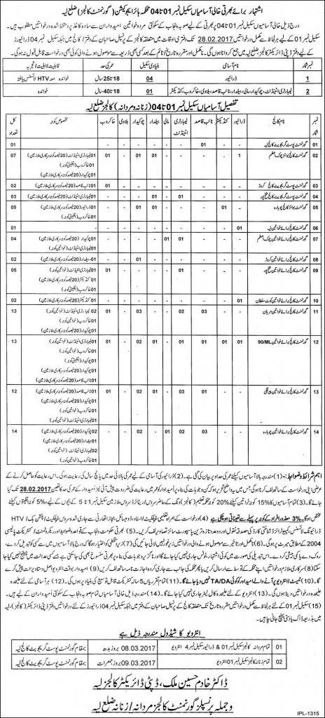 Govt College college layyah BPS 1-4 jobs