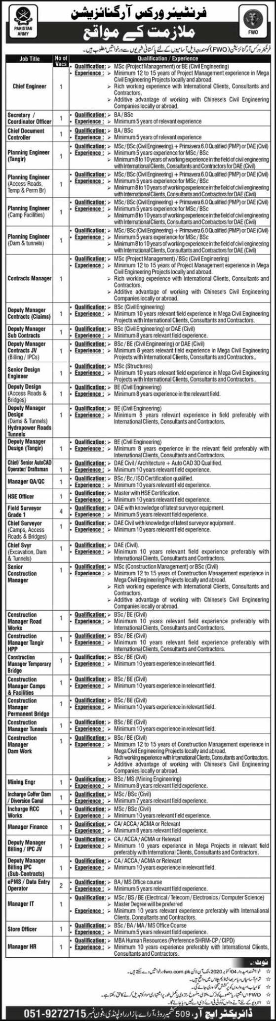 Frontier Works Organization(FWO) Jobs 20th September 2020