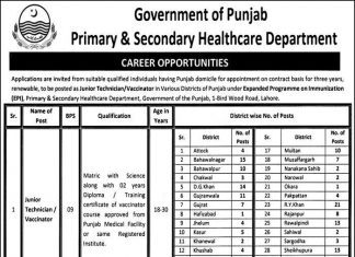 NTS Primary Health Vacinator Jobs