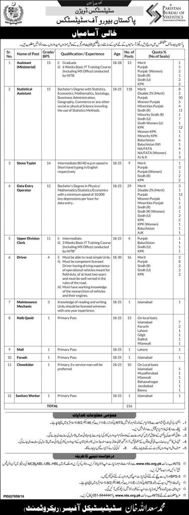 Government of Pakistan Jobs