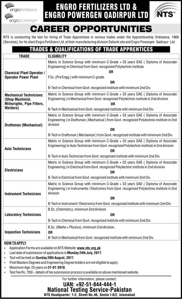Jobs in Engro Fertilizers Ltd & Engro Powergen Qadirpur Ltd