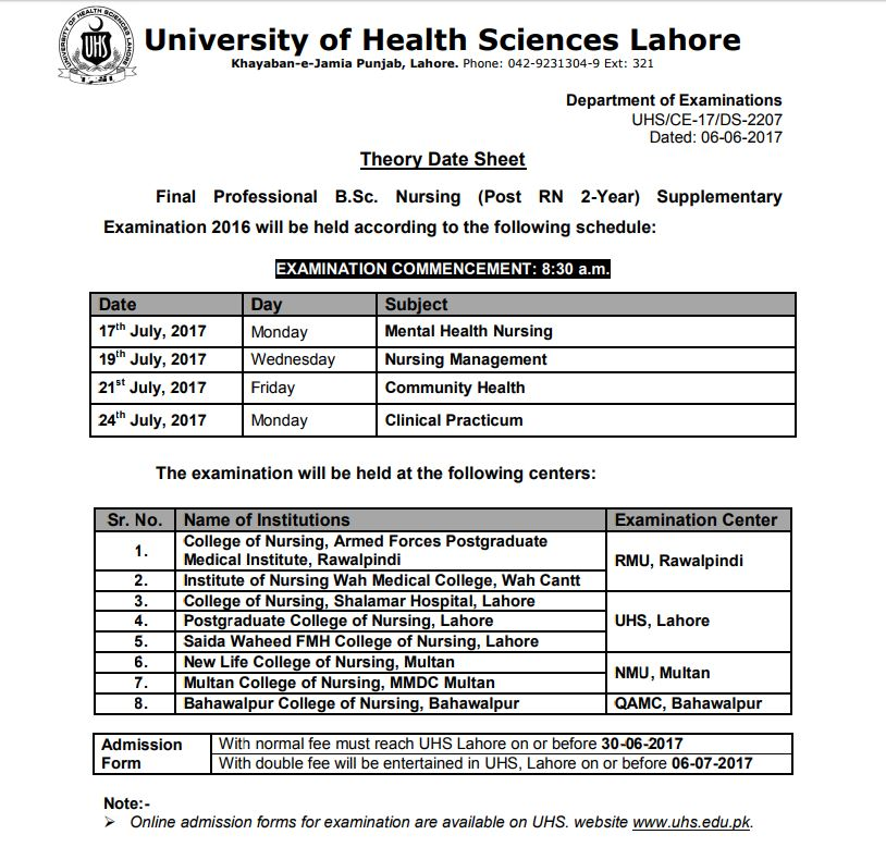 Final Professional B.Sc. Nursing (Post RN 2-Year)