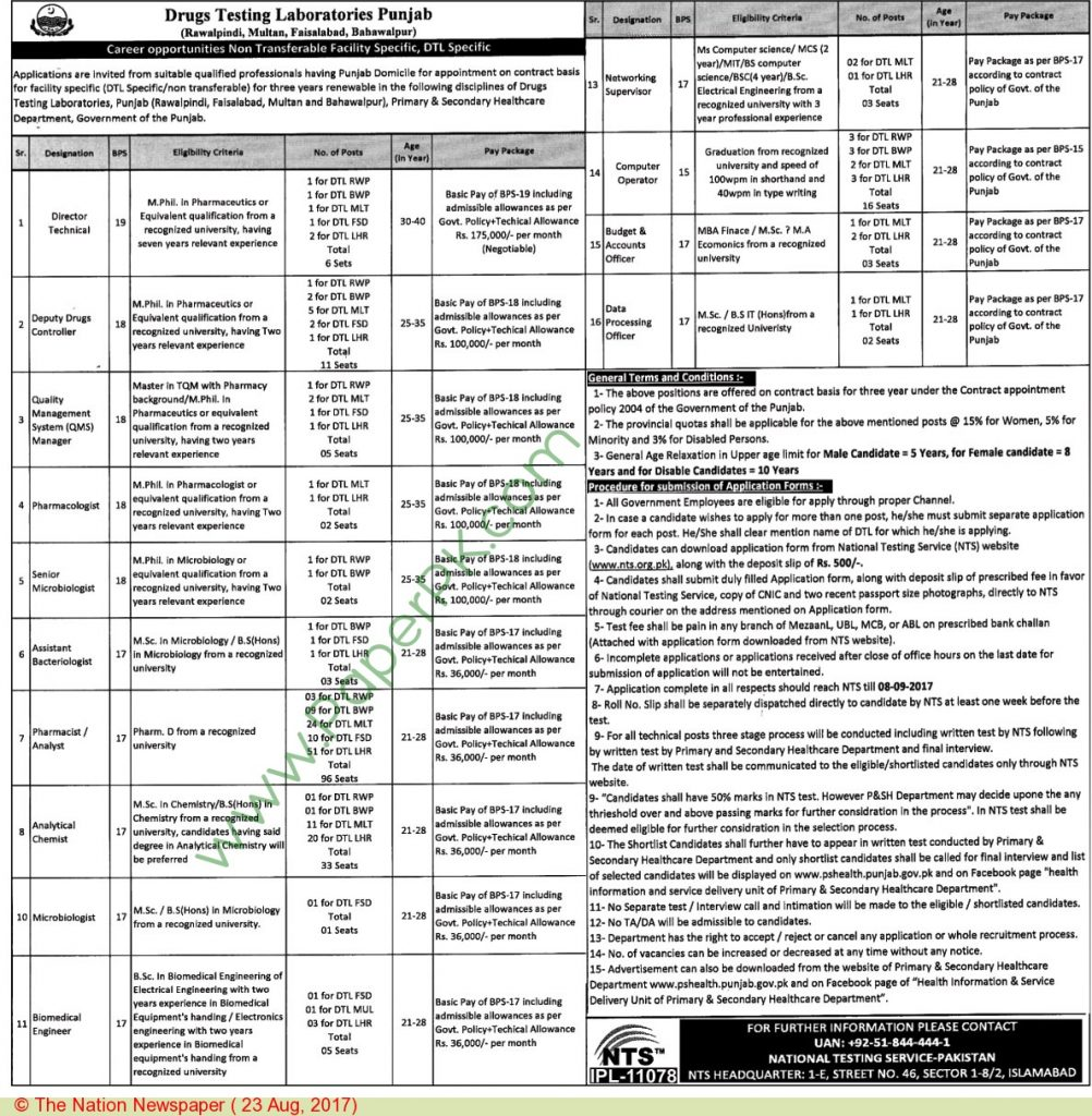 Drug Testing Laboratory Punjab jobs