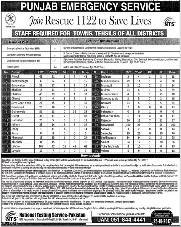Rescue 1122 NTS Latest Jobs