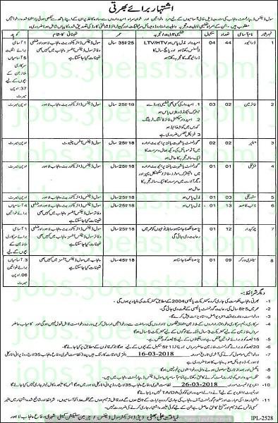 Jobs in Civil Defense Department Lahore