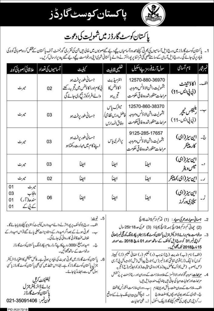 Pakistan Coast Guards Job Opportunities