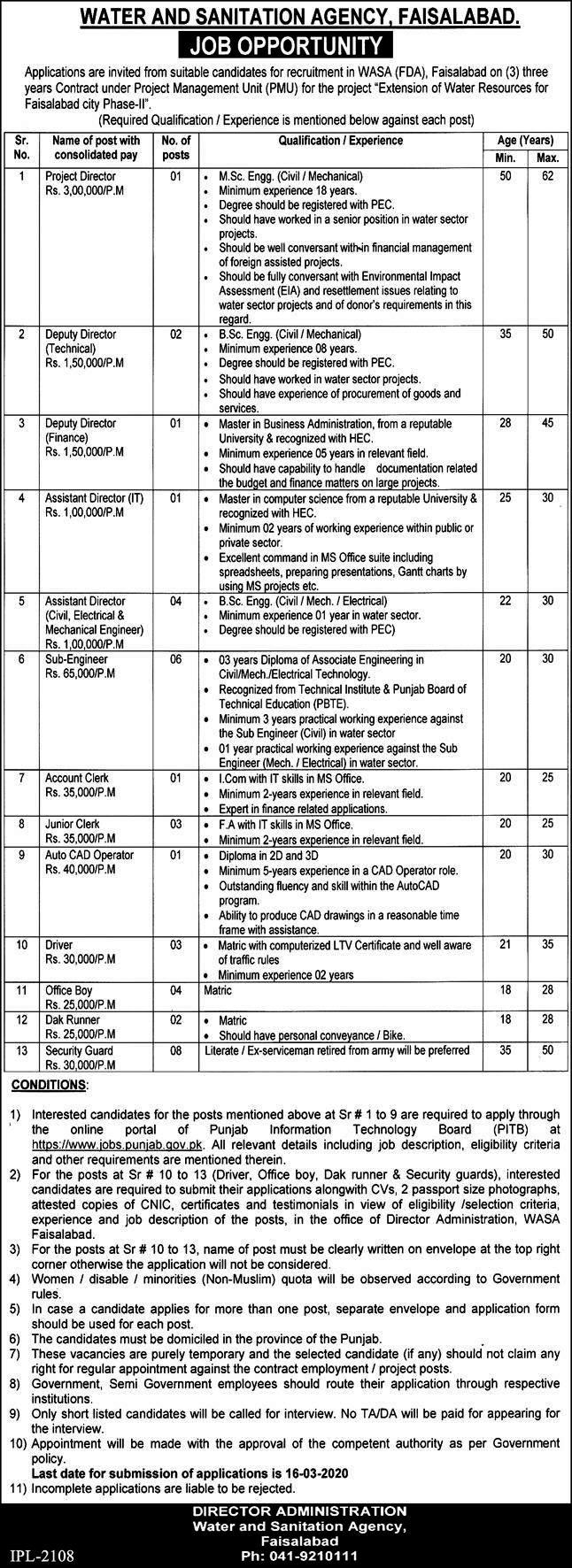 WASA Faisalabad.Project Management Unit (PMU) Jobs 2020