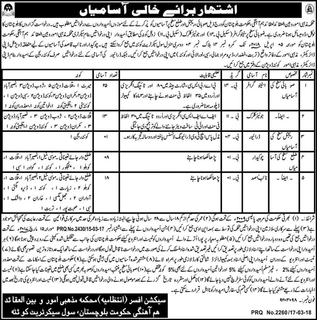 Jobs in Religious Affairs & Inter Faith Harmony Department, Balochistan