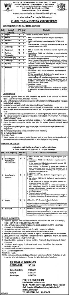 victoria hospital bahawalpur jobs 2018