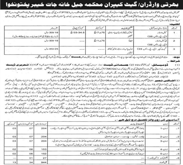 Jobs ion KPK PRISONS DEPARTMENT (KPK-PDHQ)