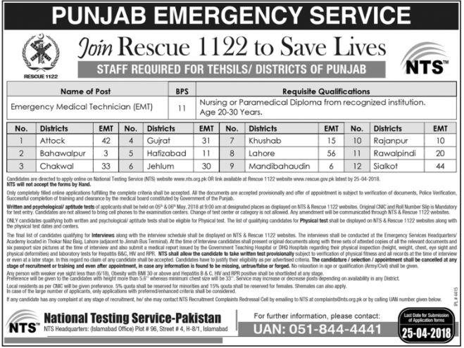1122 jobs in Punjab.
