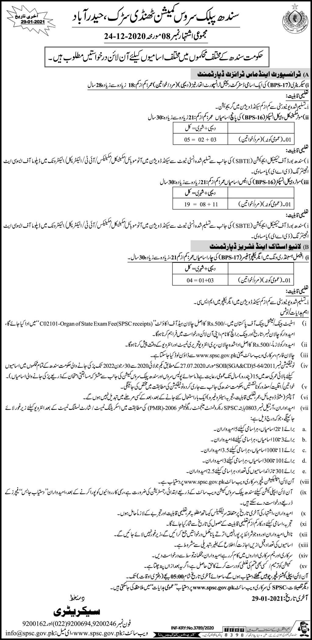 Sindh Public Service Commission(SPSC )Jobs 27th Dec 2020