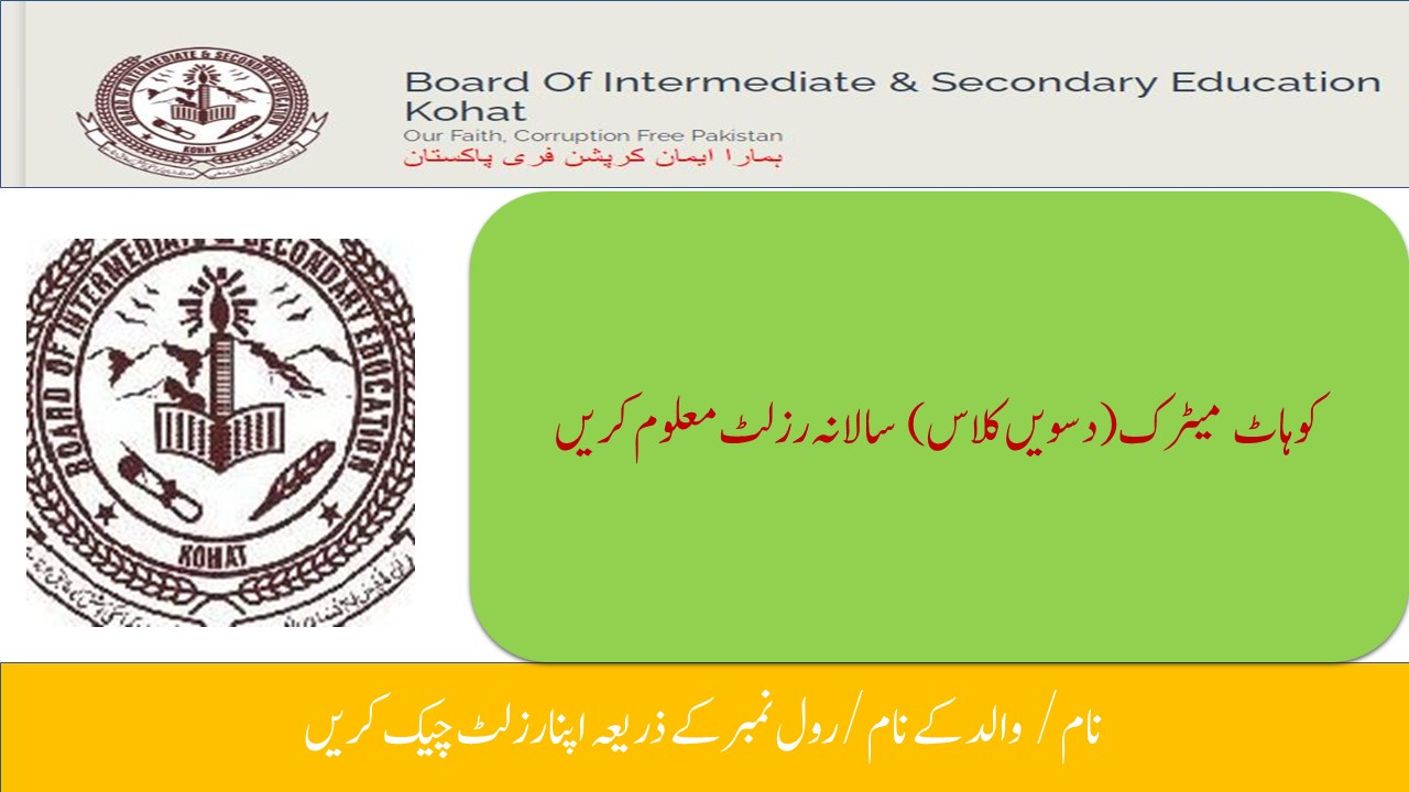BISE Kohat Matric(10th Class) Annual 2020