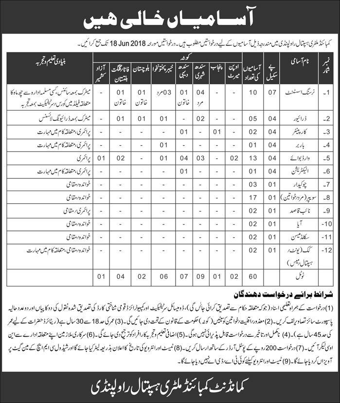 Jobs In CMH Rawalpindi