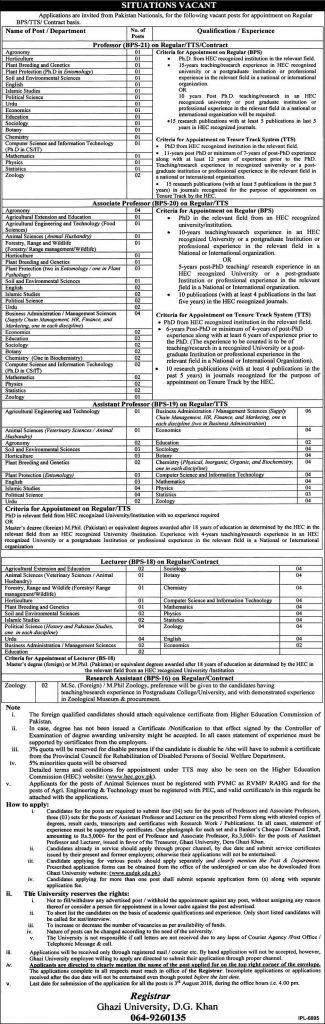 ghazi university jobs 2018