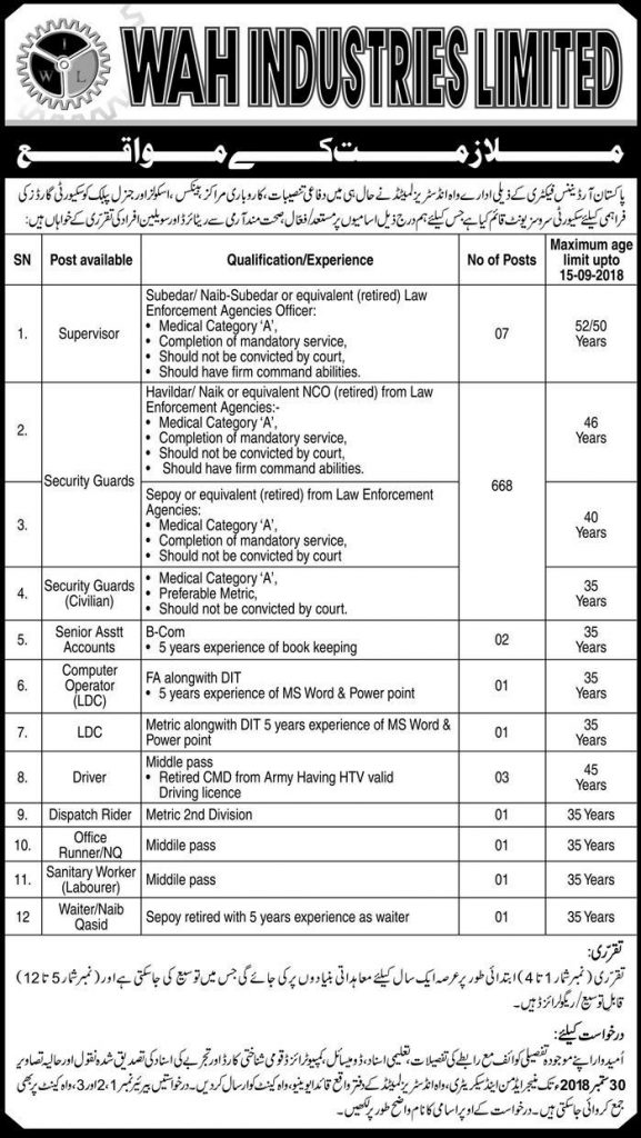 jobs in wah industries