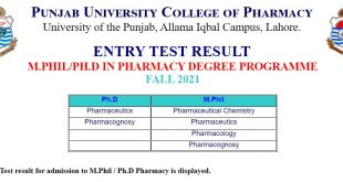 Entry Test result for admission to M.Phil / Ph.D Pharmacy