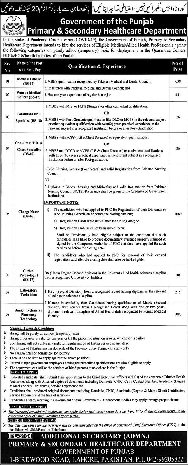 Primary and Secondary Healthcare Department Punjab Jobs 2020