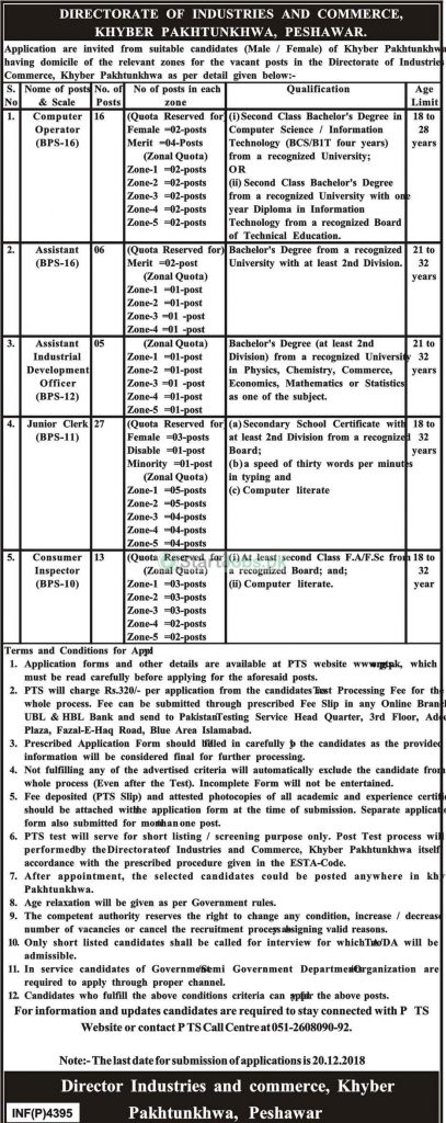 Directorate of Industries & Commerce KPK Jobs 2018 PTS Online Form