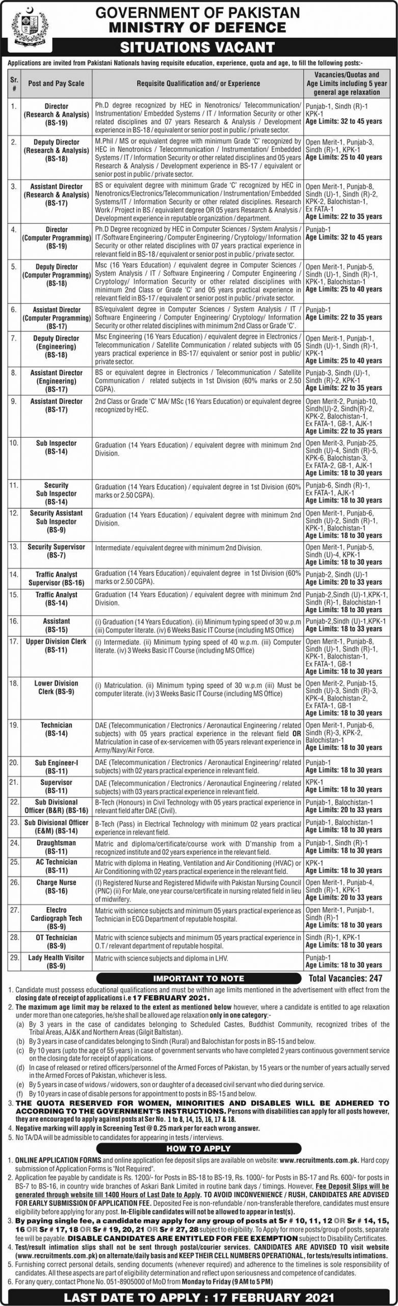 Ministry of Defence Jobs 24th January 2021