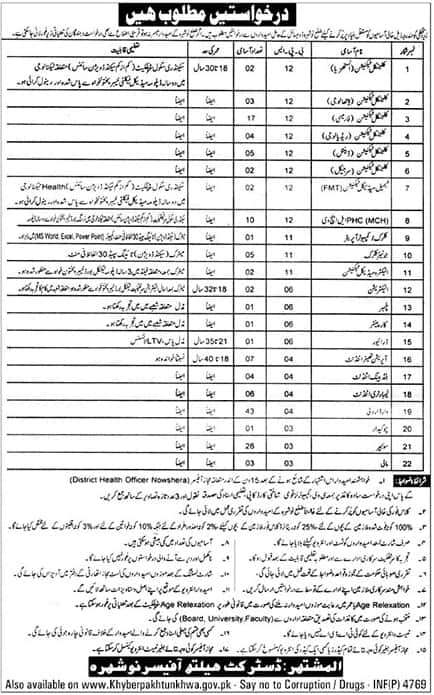 jobs in District Health Officer Nowshera