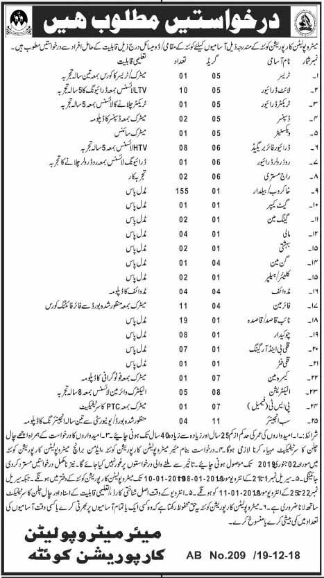 Jobs in Metropolitan Corporation Quetta