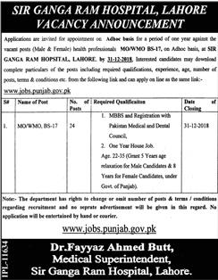 JOBS IN Sir Ganga Ram Hospital Lahore