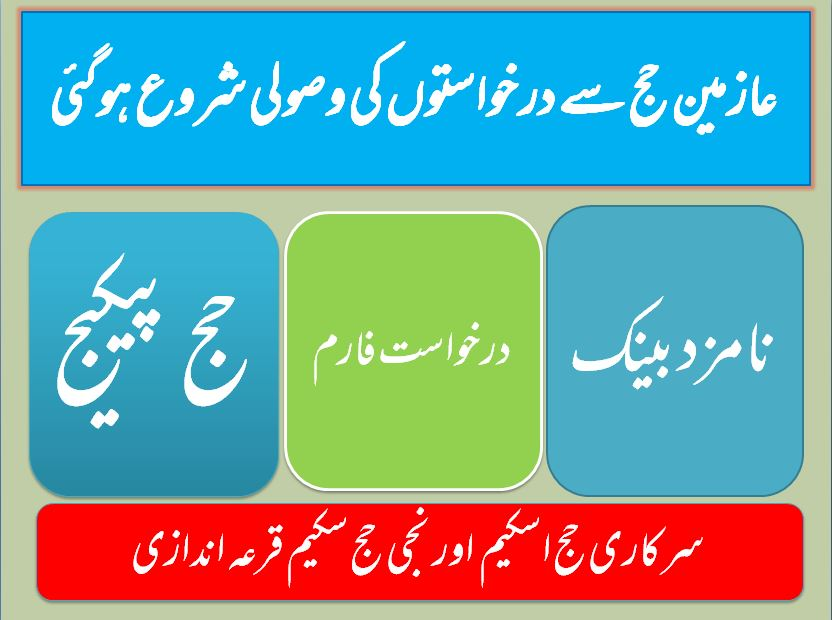 Hajj Application Forms 2020 Pakistan Online Apply